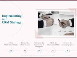 Implementing Our CRM Strategy Compatibility Ppt Powerpoint Presentation Icon