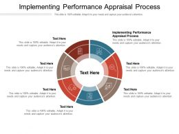 Implementing Performance Appraisal Process Ppt Powerpoint Presentation Infographics Sample Cpb