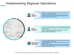 Implementing Regional Operations Ppt Powerpoint Presentation File Outline