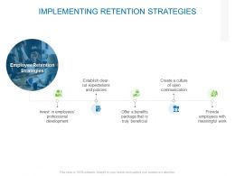 Implementing Retention Strategies Ppt Powerpoint Presentation Designs