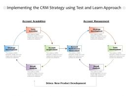 Implementing The Crm Strategy Using Test And Learn Approach