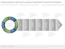 Implementing The Right Finance Systems Presentation Powerpoint Templates