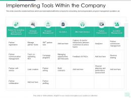 Implementing Tools Within The Company Reseller Enablement Strategy Ppt Professional