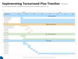 Implementing Turnaround Plan Timeline Business Turnaround Plan Ppt Sample