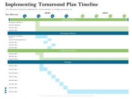 Implementing Turnaround Plan Timeline Firm Rescue Plan Ppt Powerpoint Presentation Slides Vector