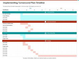 Implementing Turnaround Plan Timeline Hour Ppt Powerpoint Presentation Icon Good