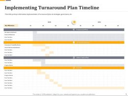 Implementing Turnaround Plan Timeline Ppt Clipart