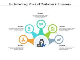 Implementing Voice Of Customer In Business Infographic Template