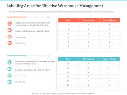 Implementing Warehouse Management System Labelling Areas For Effective Warehouse Management
