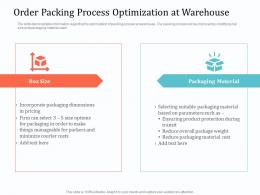 Implementing Warehouse Management System Order Packing Process Optimization At Warehouse