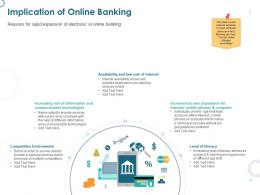 Implication Of Online Banking Competitive Environment Ppt Powerpoint Presentation Icon