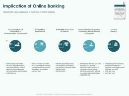Implication Of Online Banking Ppt Powerpoint Presentation Show Design Inspiration