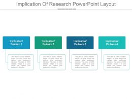 Implication Of Research Powerpoint Layout