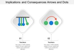 Implications And Consequences Arrows And Dots
