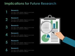 Implications For Future Research Ppt Powerpoint Presentation File Example