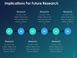 Implications For Future Research Ppt Sample
