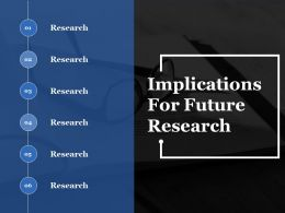 Implications For Future Research Ppt Slides