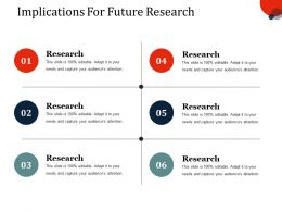 Implications For Future Research Ppt Slides Templates