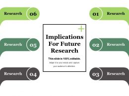 Implications For Future Research Ppt Summary Outfit
