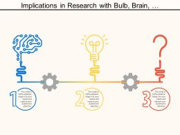 Implications In Research With Bulb Brain Question Mark