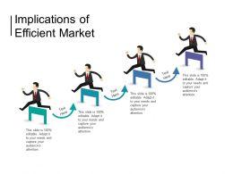 Implications Of Efficient Market