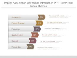 Implicit Assumption Of Product Introduction Ppt Powerpoint Slides Themes