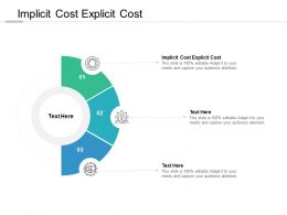 Implicit Cost Explicit Cost Ppt Powerpoint Presentation Outline Templates Cpb