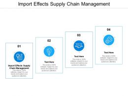 Import Effects Supply Chain Management Ppt Powerpoint Presentation Model Ideas Cpb