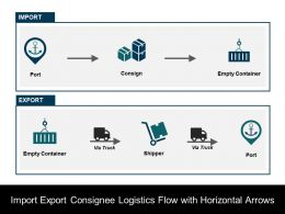 Import Export Consignee Logistics Flow With Horizontal Arrows