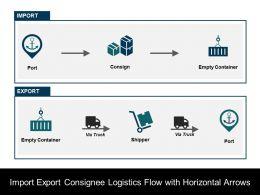 Import Export Consignee Logistics Flow With Horizontal Arrows