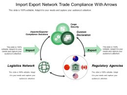 Import Export Network Trade Compliance With Arrows