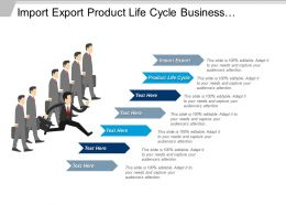 Import Export Product Life Cycle Business Competitive Analysis Cpb