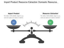 Import Product Resource Extraction Domestic Resource New Low Carbon