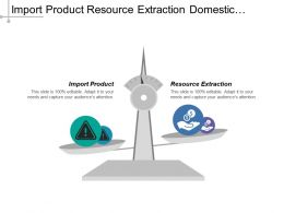 Import Product Resource Extraction Domestic Resource Technological Leadership