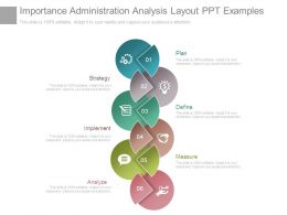 Importance Administration Analysis Layout Ppt Examples
