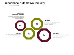 Importance Automotive Industry Ppt Powerpoint Presentation Inspiration Example Topics Cpb