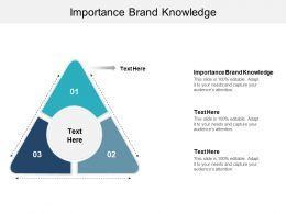 Importance Brand Knowledge Ppt Powerpoint Presentation Gallery Background Images Cpb