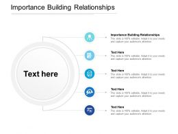 Importance Building Relationships Ppt Powerpoint Presentation Outline Samples Cpb