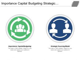 Importance Capital Budgeting Strategic Sourcing Model Framework Methodology Cpb