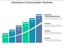 Importance Communication Business Ppt Powerpoint Presentation Infographics Objects Cpb