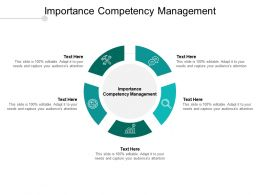 Importance Competency Management Ppt Powerpoint Presentation Portfolio Objects Cpb