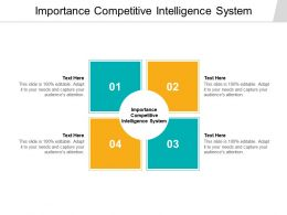 Importance Competitive Intelligence System Ppt Powerpoint Presentation Styles Cpb
