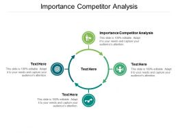 Importance Competitor Analysis Ppt Powerpoint Presentation Ideas Graphic Images Cpb