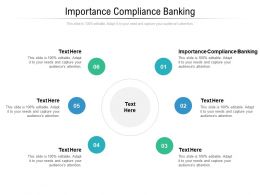 Importance Compliance Banking Ppt Powerpoint Presentation Pictures Outline Cpb