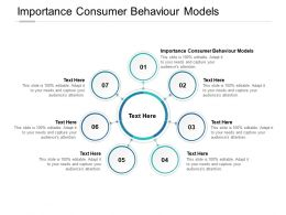 Importance Consumer Behaviour Models Ppt Powerpoint Presentation Gallery Demonstration Cpb