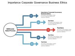 Importance Corporate Governance Business Ethics Ppt Powerpoint Styles Mockup Cpb