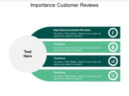 Importance Customer Reviews Ppt Powerpoint Presentation Infographic Template Slideshow Cpb