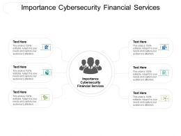 Importance Cybersecurity Financial Services Ppt Powerpoint Presentation Gallery Portfolio Cpb