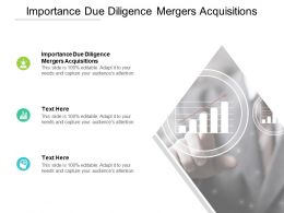 Importance Due Diligence Mergers Acquisitions Ppt Powerpoint Presentation Format Cpb