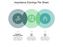 Importance Earnings Per Share Ppt Powerpoint Presentation Inspiration Shapes Cpb